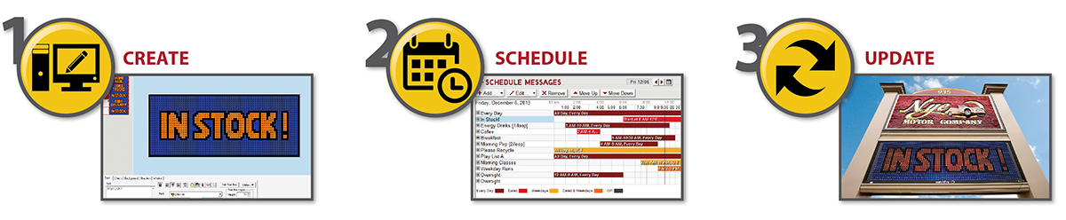 The Ignite workflow makes it easy to create, schedule and update your digital sign.