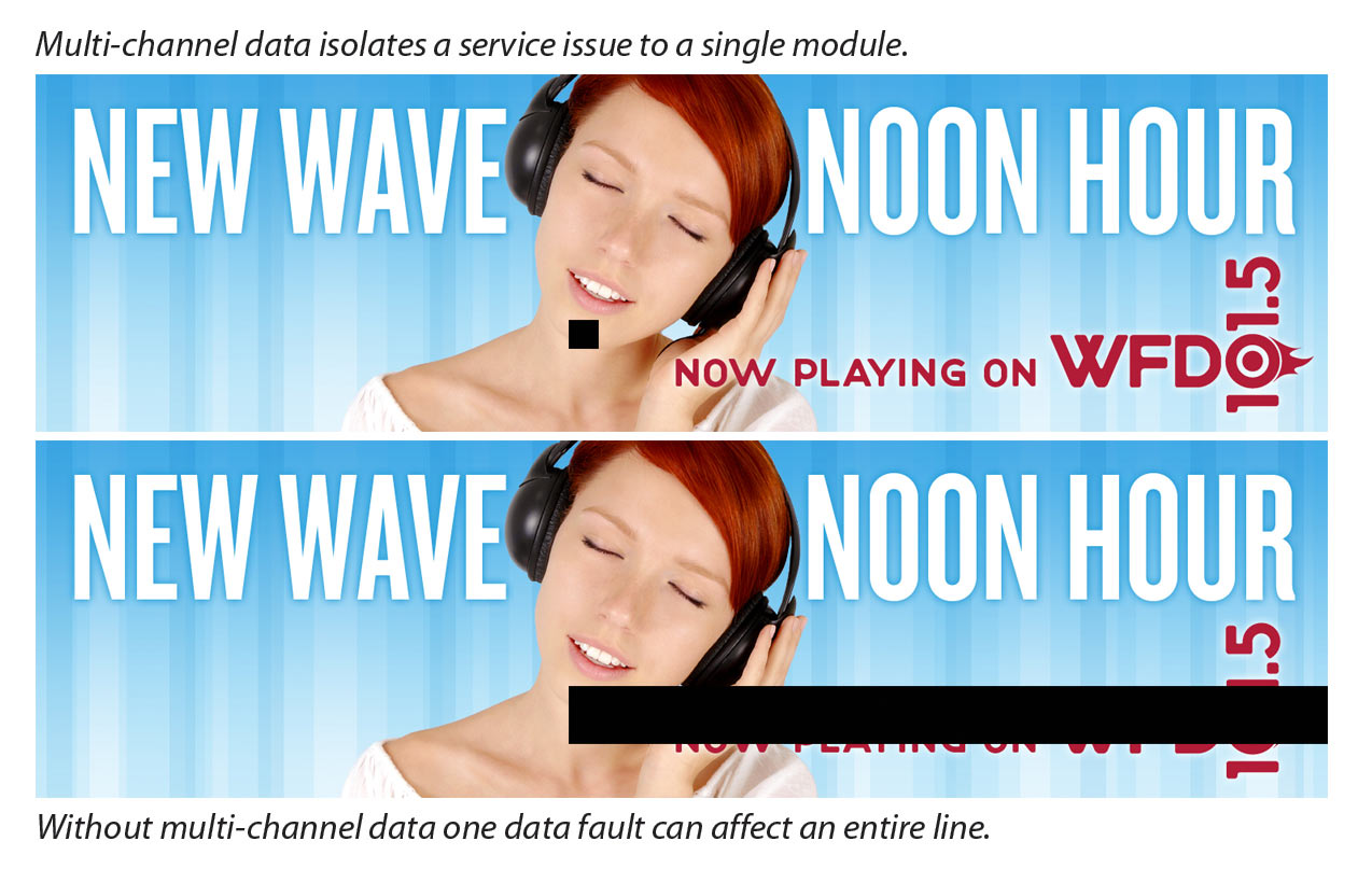Watchfire offers patented data loss protection.