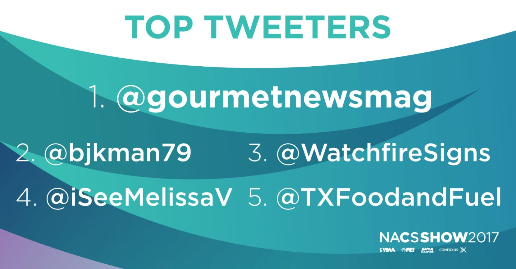 """NACS Show 2017 """"Top Tweeter"""" Recognition"""
