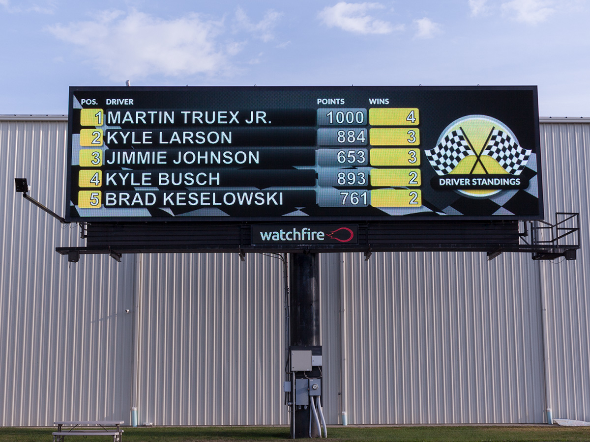 Digital billboard running the Watchfire stock car racing widget.