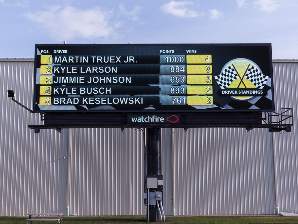 Stock Car Racing Widget - Digital Billboard