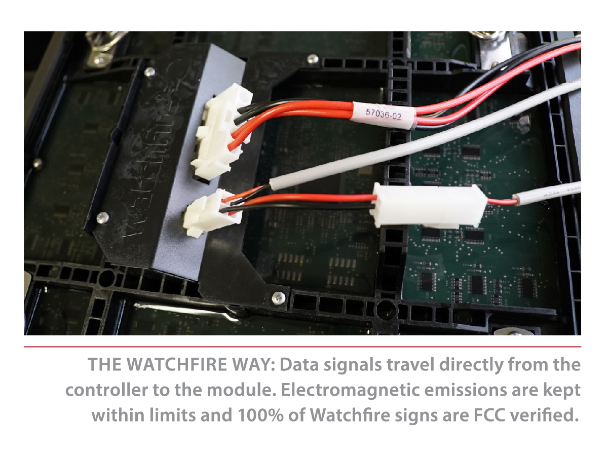 Data cable and power cable from the sign controller to the module.